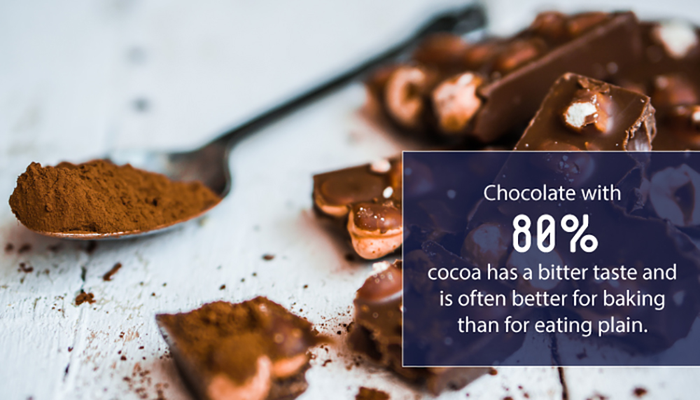 chocolate-with-more-cocoa-is-better-for-baking